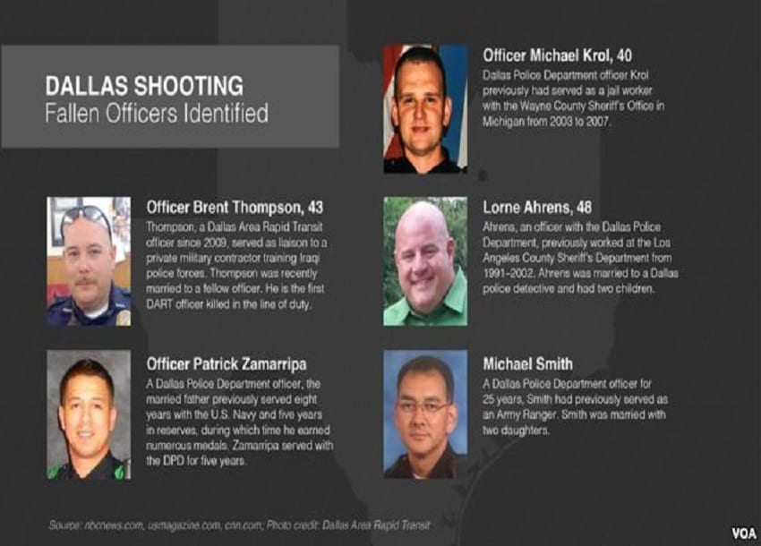 U.S police face new challenges after targeted officer shootings