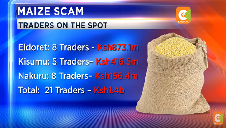 Revealed: How Ksh.17B maize fund was looted at NCPB